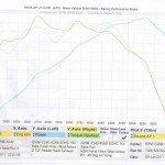 GWM Exhaust Upgrade 1 Pwr V Tq Stock Airbox